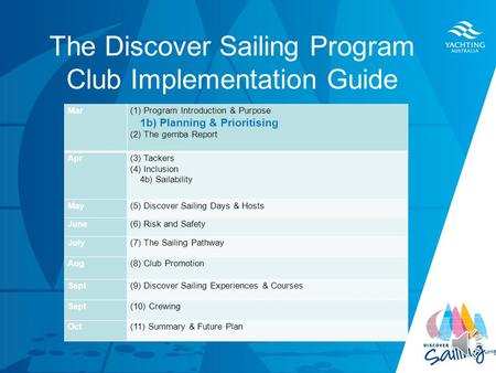 TITLE DATE The Discover Sailing Program Club Implementation Guide Mar(1) Program Introduction & Purpose 1b) Planning & Prioritising (2) The gemba Report.