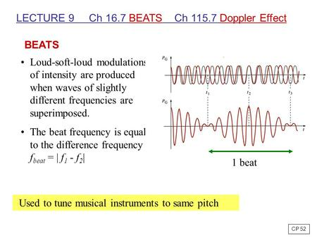 Loud-soft-loud modulations of intensity are produced when waves of slightly different frequencies are superimposed. The beat frequency is equal to the.
