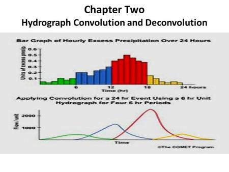 Chapter Two Hydrograph Convolution and Deconvolution
