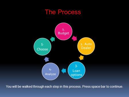The Process You will be walked through each step in this process. Press space bar to continue.