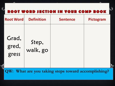 Root WordDefinitionSentencePictogram Grad, gred, gress Step, walk, go QW: What are you taking steps toward accomplishing?