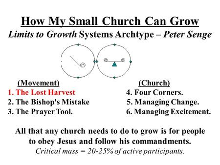 How My Small Church Can Grow Limits to Growth Systems Archtype – Peter Senge (Movement) (Church) 1. The Lost Harvest 4. Four Corners. 2. The Bishop's Mistake.