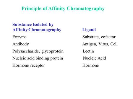 Substance Isolated by Affinity Chromatography Ligand Enzyme Substrate, cofactor Antibody Antigen, Virus, Cell Polysaccharide, glycoprotein Lectin Nucleic.