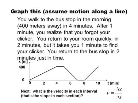 Graph this (assume motion along a line) You walk to the bus stop in the morning (400 meters away) in 4 minutes. After 1 minute, you realize that you forgot.