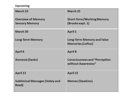 March 23 Overview of Memory Sensory Memory March 25 Short-Term/Working Memory (Brooks expt. 1) March 30 Long-Term Memory April 1 Long-Term Memory and False.