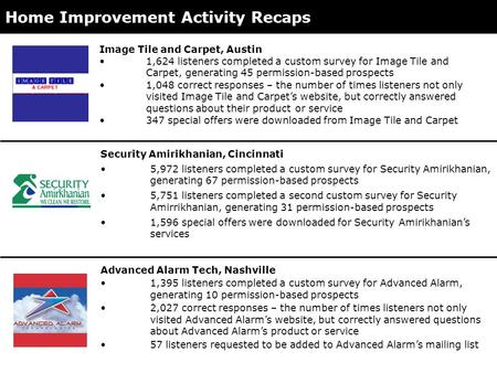 Home Improvement Activity Recaps Security Amirikhanian, Cincinnati 5,972 listeners completed a custom survey for Security Amirikhanian, generating 67 permission-based.