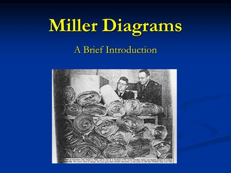 Miller Diagrams A Brief Introduction. Outline Origins Origins Overview Overview Fields to Analyze Fields to Analyze Pattern Types Pattern Types Final.