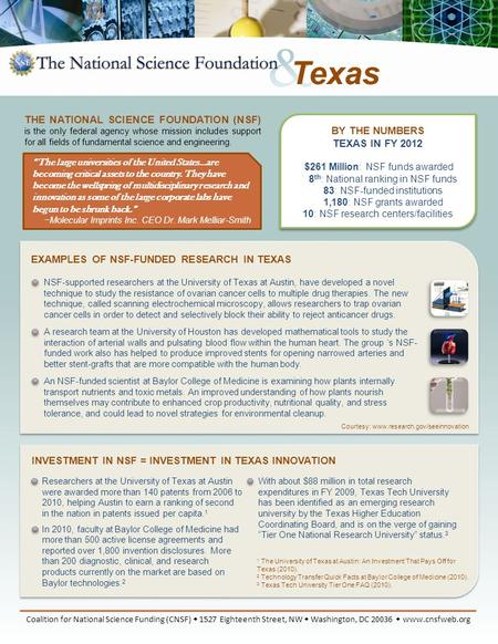 BY THE NUMBERS TEXAS IN FY 2012 $261 Million: NSF funds awarded 8 th : National ranking in NSF funds 83: NSF-funded institutions 1,180: NSF grants awarded.