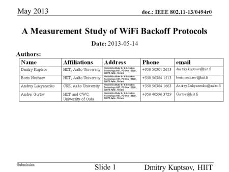 Doc.: IEEE 802.11-13/0494r0 Submission May 2013 Dmitry Kuptsov, HIIT Slide 1 A Measurement Study of WiFi Backoff Protocols Date: 2013-05-14 Authors: