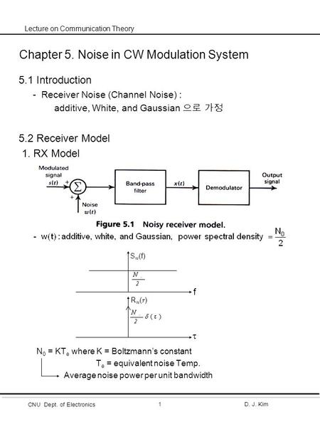 CNU Dept. of Electronics D. J. Kim1 Lecture on Communication Theory Chapter 5. Noise in CW Modulation System 5.1 Introduction - Receiver Noise (Channel.