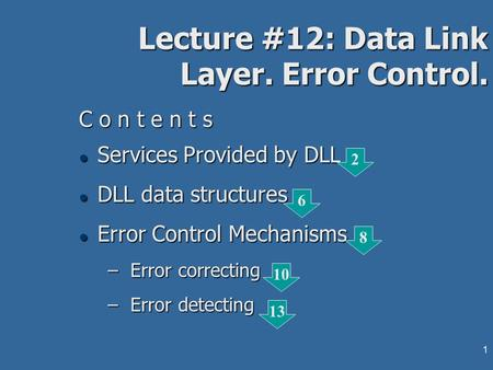 1 Lecture #12: Data Link Layer. Error Control. C o n t e n t s l Services Provided by DLL l DLL data structures l Error Control Mechanisms –Error correcting.