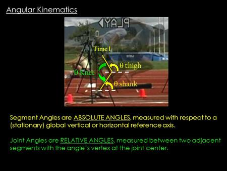 Time 1  shank  thigh  Knee Segment Angles are ABSOLUTE ANGLES, measured with respect to a (stationary) global vertical or horizontal reference axis.