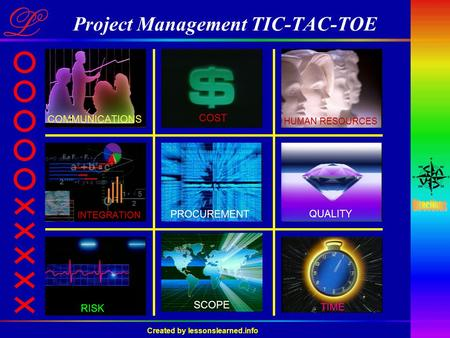 Created by lessonslearned.info Project Management TIC-TAC-TOE.