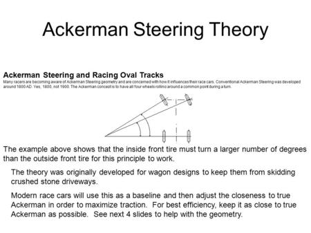 Ackerman Steering and Racing Oval Tracks Many racers are becoming aware of Ackerman Steering geometry and are concerned with how it influences their race.