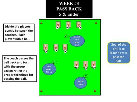 WEEK #3 PASS BACK 5 & under C Divide the players evenly between the coaches. Each player with a ball. The coach passes the ball back and forth with the.