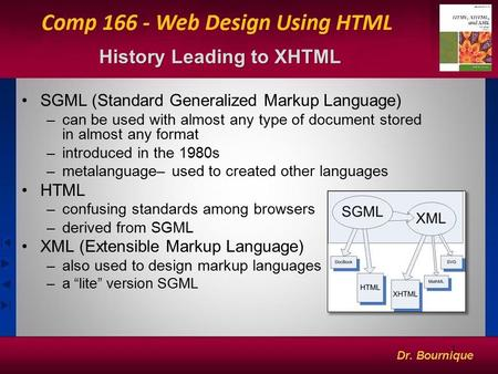 History Leading to XHTML