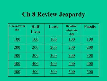 Ch 8 Review Jeopardy Unconformi ties Half Lives Laws Relative/ Absolute Age Fossils 100 200 300 400 500.