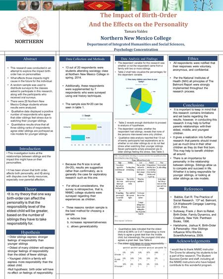 The Impact of Birth-Order And the Effects on the Personality Tamara Valdez Northern New Mexico College Department of Integrated Humanities and Social Sciences,