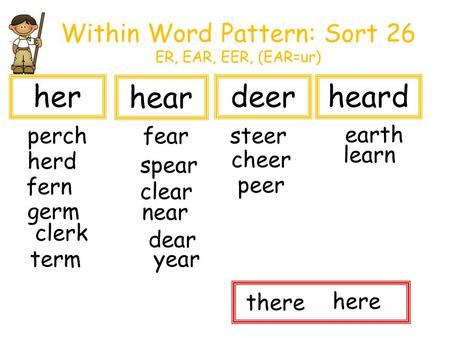 Within Word Pattern: Sort 26 ER, EAR, EER, (EAR=ur) fear learn steer near spear clerk cheer clear dear fern perch her hear peer deer there heard year earth.