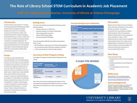 The Role of Library School STEM Curriculum in Academic Job Placement Kelli Trei, Biosciences Librarian, University of Illinois at Urbana-Champaign Introduction.