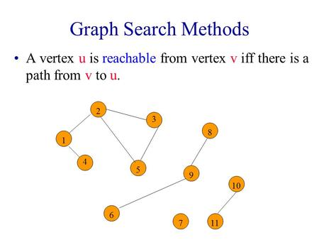 Graph Search Methods A vertex u is reachable from vertex v iff there is a path from v to u. 2 3 8 10 1 4 5 9 11 6 7.