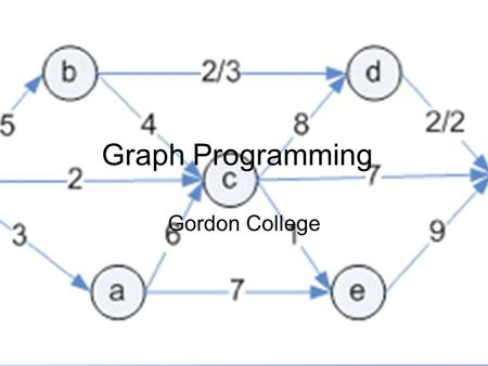 1 Graph Programming Gordon College. 2 Graph Basics A graph G = (V, E) –V = set of vertices, E = set of edges –Dense graph: |E|  |V| 2 ; Sparse graph: