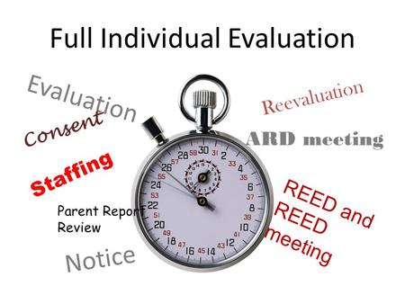 Full Individual Evaluation Staffing ARD meeting REED and REED meeting Evaluation Notice Reevaluation Parent Report Review Consent.