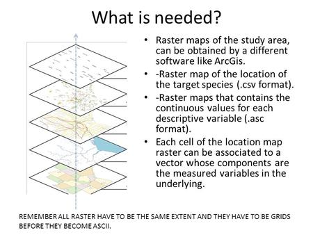 What is needed? Raster maps of the study area, can be obtained by a different software like ArcGis. -Raster map of the location of the target species (.csv.