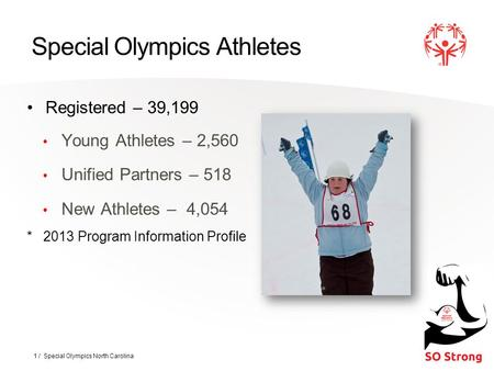Registered – 39,199 Young Athletes – 2,560 Unified Partners – 518 New Athletes – 4,054 * 2013 Program Information Profile 1 / Special Olympics North Carolina.