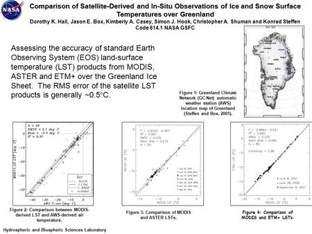 Comparison of Satellite-Derived and In-Situ Observations of Ice and Snow Surface Temperatures over Greenland Dorothy K. Hall, Jason E. Box, Kimberly A.