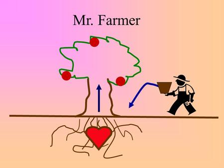 "Mr. Farmer 1.Gospel in Word 1.Gospel in Sacrament 2. Faith in Christ = 100% Saved 3. 4. Thank- apples Triune God ""We love, because he first loved us,"""