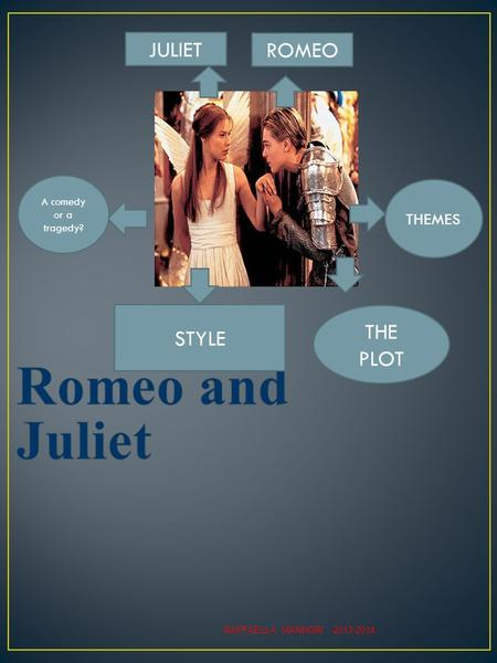 THEMES THE PLOT A comedy or a tragedy? ROMEO JULIET STYLE RAFFAELLA MANNORI -2013-2014.
