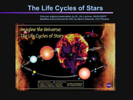 The Life Cycles of Stars From an original presentation by Dr. Jim Lochner, NASA/GSFC Modified and enhanced for HSC by Martin Edwards, CCC Physics.
