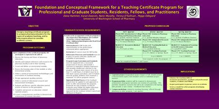 Foundation and Conceptual Framework for a Teaching Certificate Program for Professional and Graduate Students, Residents, Fellows, and Practitioners Dana.