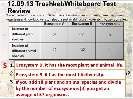 12.09.13 Trashket/Whiteboard Test Review 1.Which ecosystem has the most biodiversity? 2.Which ecosystem has the most sustainability? 3.What is the average.