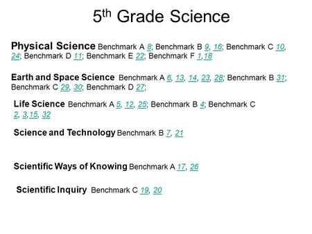 5 th Grade Science Physical Science Benchmark A 8; Benchmark B 9, 16; Benchmark C 10, 24; Benchmark D 11; Benchmark E 22; Benchmark F 1,18891610 241122118.