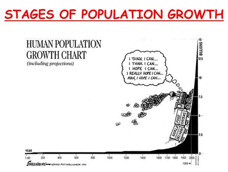 STAGES OF POPULATION GROWTH. Population Growth can be… Exponential ORLimited (J curve)(S curve)