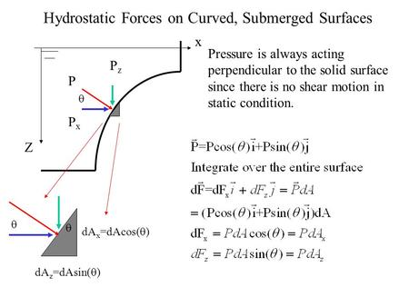 Hydrostatic Forces on Curved, Submerged Surfaces Pressure is always acting perpendicular to the solid surface since there is no shear motion in static.