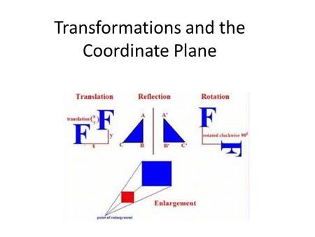 Transformations and the Coordinate Plane. (+,+) (+,-) (-,-) (-,+) I III IV II Do you remember the QUADRANTS? Do you remember the SIGNS for each Quadrant?