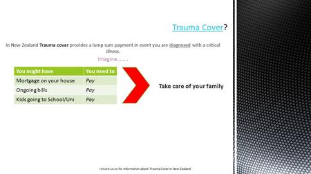 In New Zealand Trauma cover provides a lump sum payment in event you are diagnosed with a critical illness. Imagine…….. You might haveYou need to Mortgage.