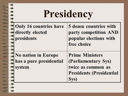 Presidency Only 16 countries have directly elected presidents 5 dozen countries with party competition AND popular elections with free choice No nation.