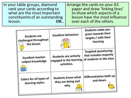 In your table groups, diamond rank your cards according to what are the most important constituents of an outstanding lesson.OR.. Arrange the cards on.
