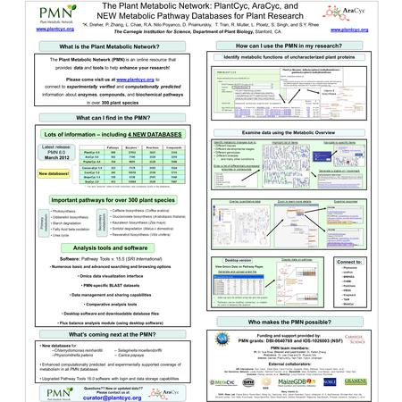 The Plant Metabolic Network: PlantCyc, AraCyc, and NEW Metabolic Pathway Databases for Plant Research *K. Dreher, P. Zhang, L. Chae, R.A. Nilo Poyanco,
