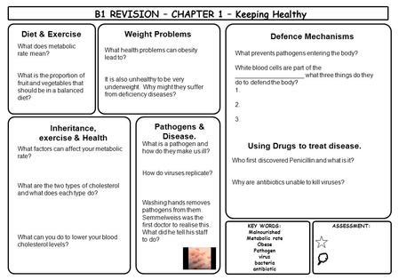 B1 REVISION – CHAPTER 1 – Keeping Healthy