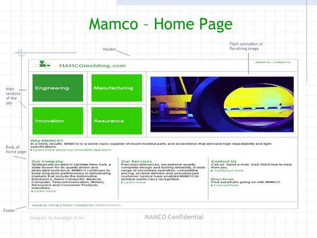 Designed by Paradigm 9/04 MAMCO Confidential Mamco – Home Page Header Footer Flash animation or Revolving image Main sections of the site Body of home.