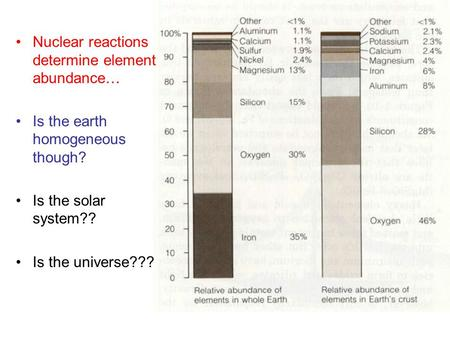 Nuclear reactions determine element abundance… Is the earth homogeneous though? Is the solar system?? Is the universe???