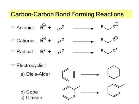 Carbon-Carbon Bond Forming Reactions. I. Substitution Reaction II. Addition Reaction.