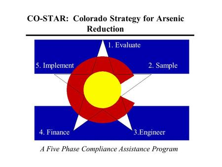 CO ‑ STAR: Colorado Strategy for Arsenic Reduction A Five Phase Compliance Assistance Program 1. Evaluate 2. Sample 3.Engineer4. Finance 5. Implement.