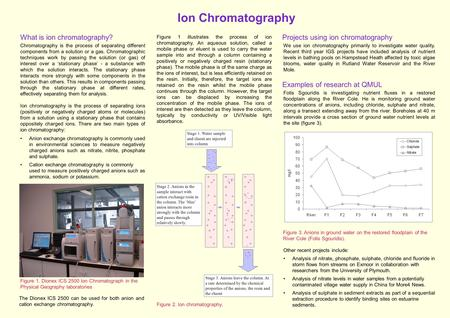 Ion Chromatography Figure 2. Ion chromatography. Chromatography is the process of separating different components from a solution or a gas. Chromatographic.