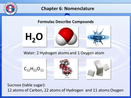 Chapter 6: Nomenclature Formulas Describe Compounds H2OH2O Water: 2 Hydrogen atoms and 1 Oxygen atom C 12 H 22 O 11 Sucrose (table sugar): 12 atoms of.